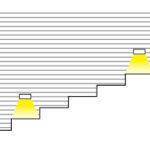 フットライトを設置する間隔のイメージ図
