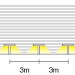 パススタンドライトを設置する間隔のイメージ図