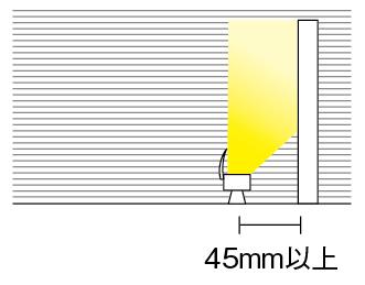 ウォールアップライトを設置する距離感のイメージ図