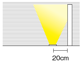 グランドライトを設置する距離感のイメージ図