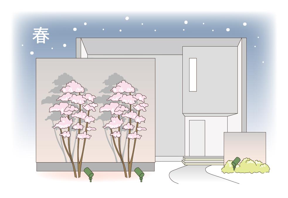 春のお庭のライトアップのイメージ