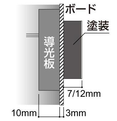 LEDIUS SIGN BOARD FRONTの構造