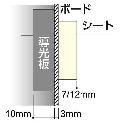LEDIUS SIGN BOARD SIDEの構造