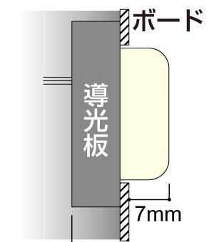 LEDIUS SIGN BOARD POP クリアの構造