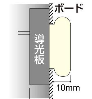 LEDIUS SIGN BOARD NEON クリアの構造