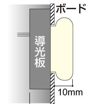 LEDIUS SIGN BOARD NEON カラーの構造