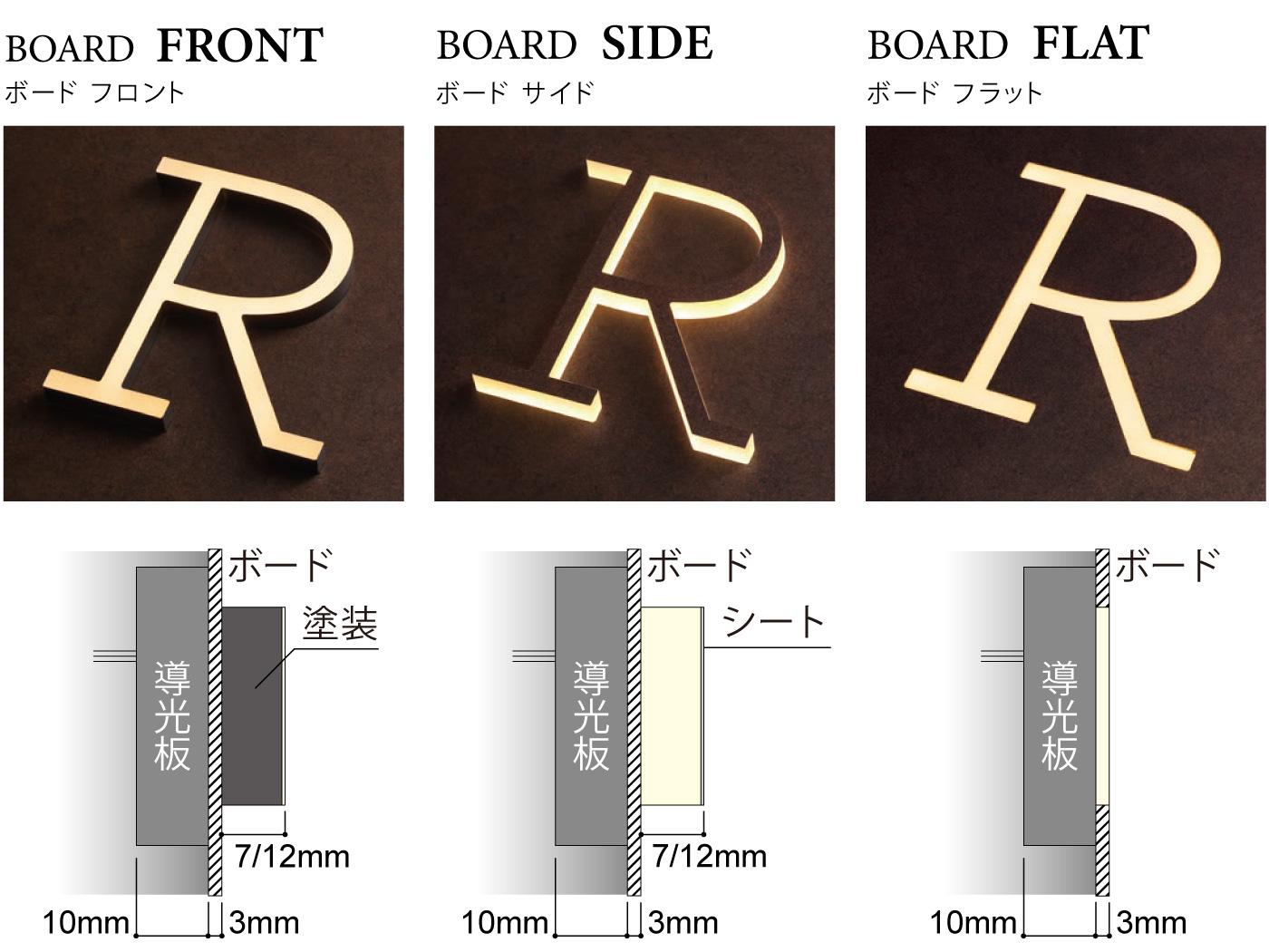 LEDIUS SIGN BOARD FRONT / SIDE / FLATの商品イメージ・仕様の画像
