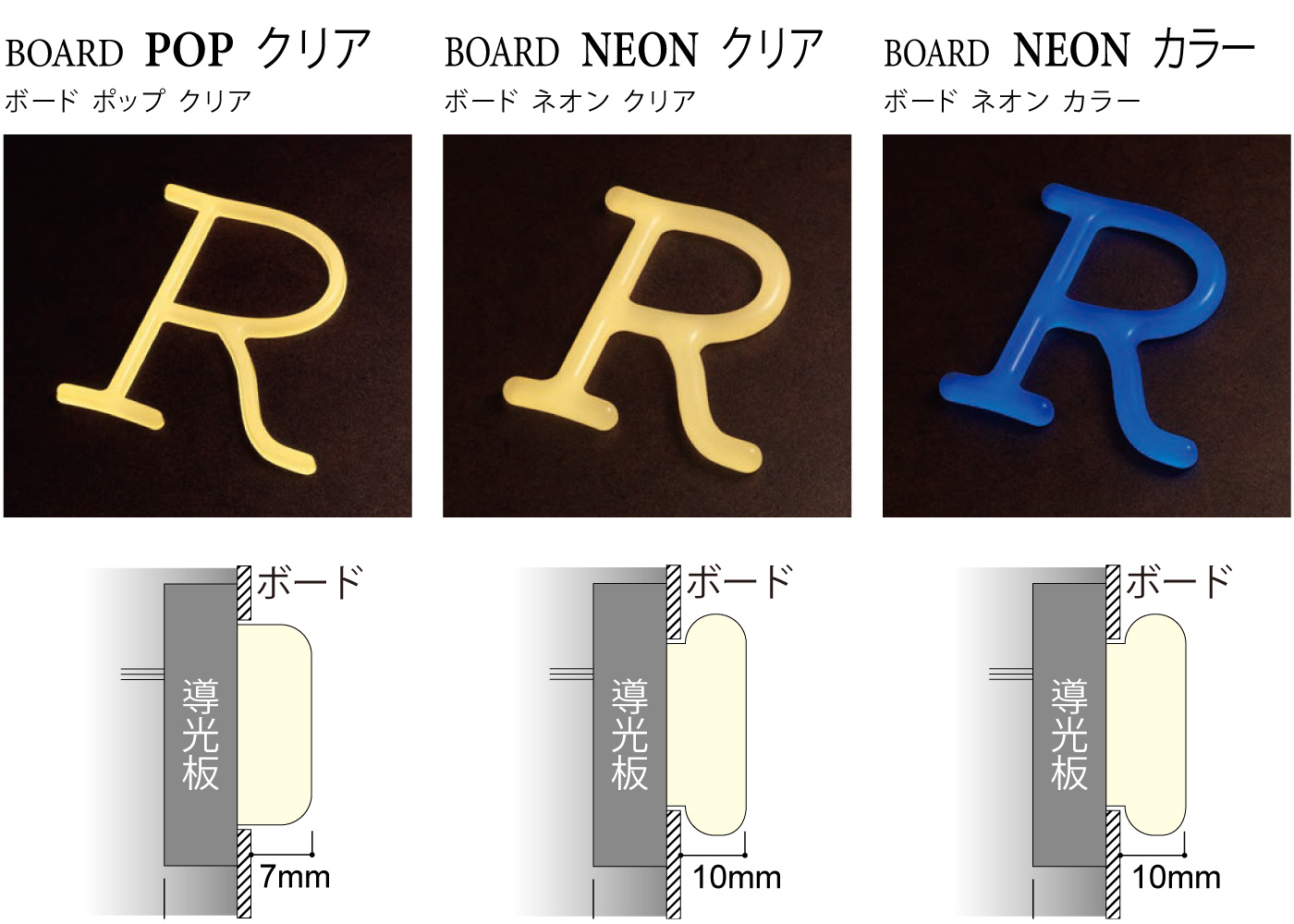 LEDIUS SIGN BOARD POP クリア / NEON クリア / NEON  カラーの商品イメージ・仕様の画像