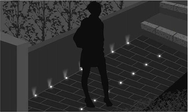 ライティングテクニックのパスラグランドライトのイメージ図