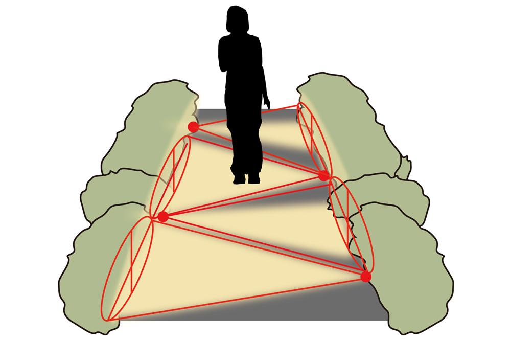 アプローチを楕円形の光で効率よく照らし歩行者への眩しさもなくすイメージ画像
