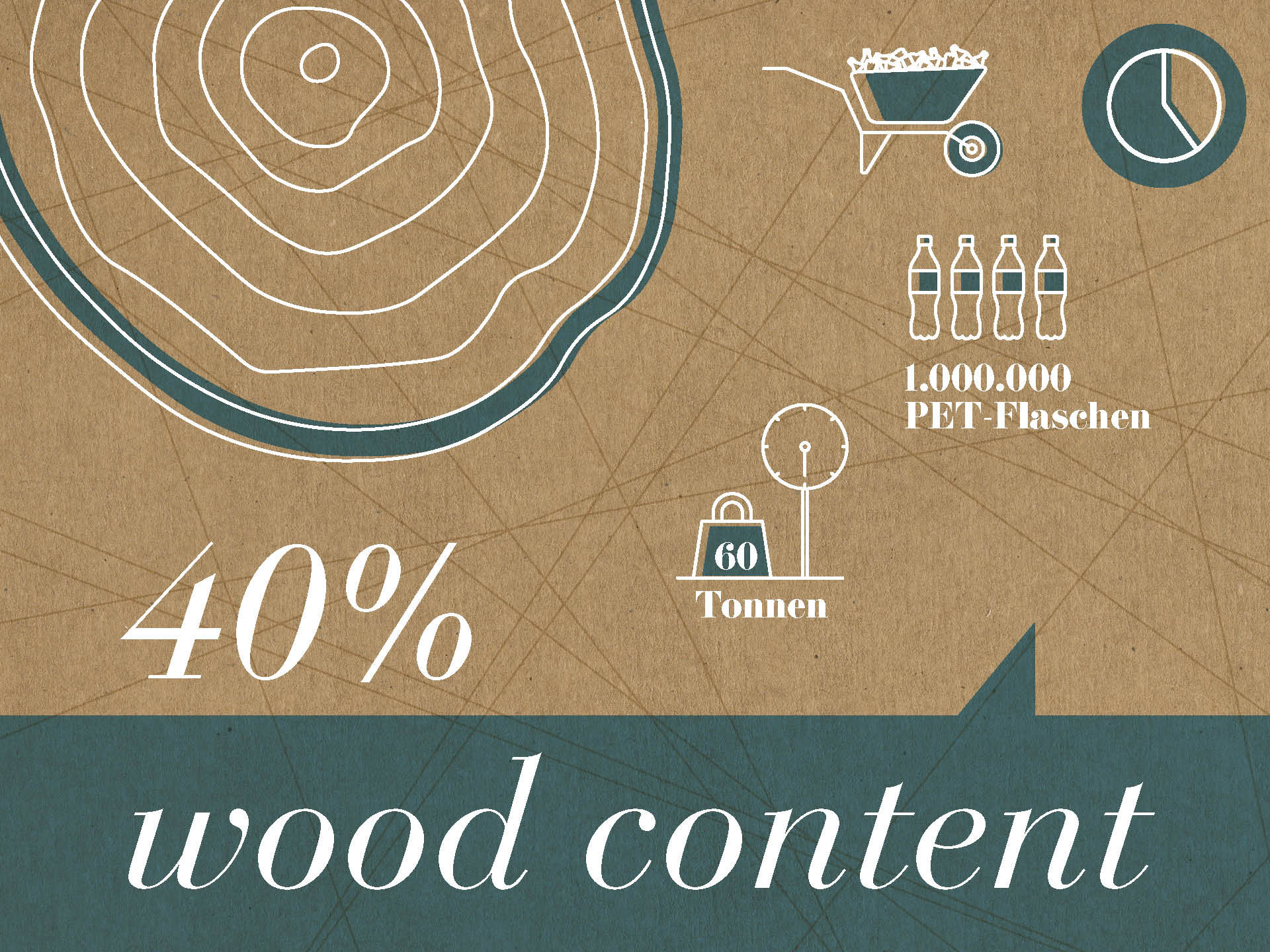 40% wood content