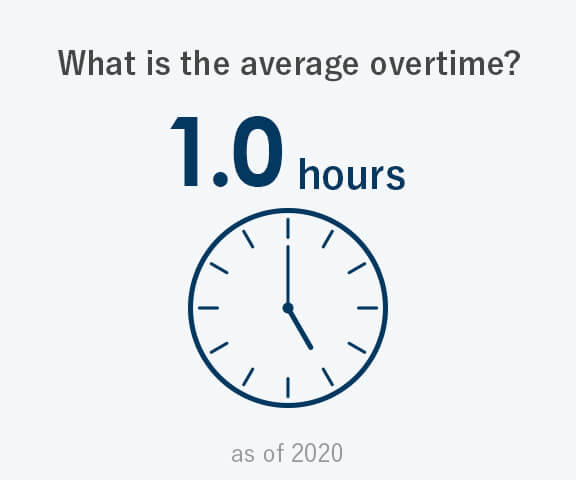 What is the average overtime?