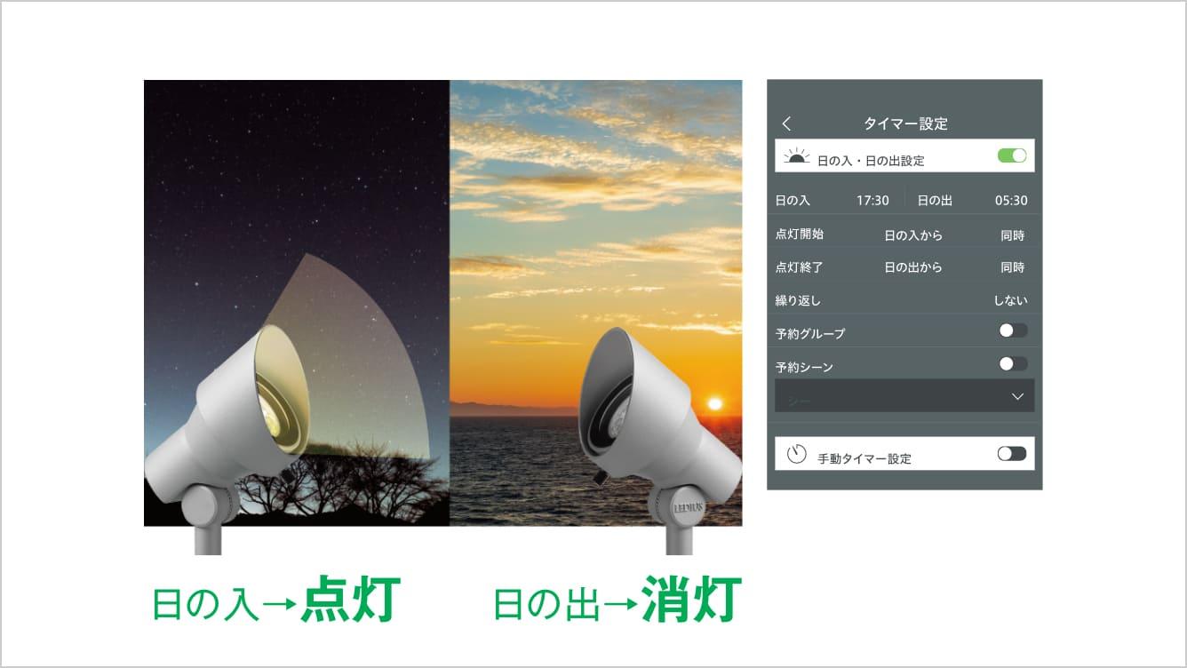 日の入→点灯 日の出→消灯