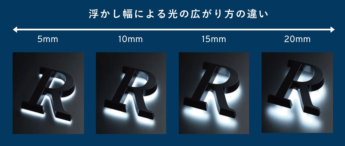 浮かし幅による光の広がり方の違い