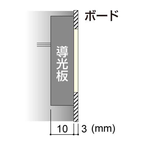 LEDサイン、LED看板のLEDIUS SIGN BOARD FLATの寸法図