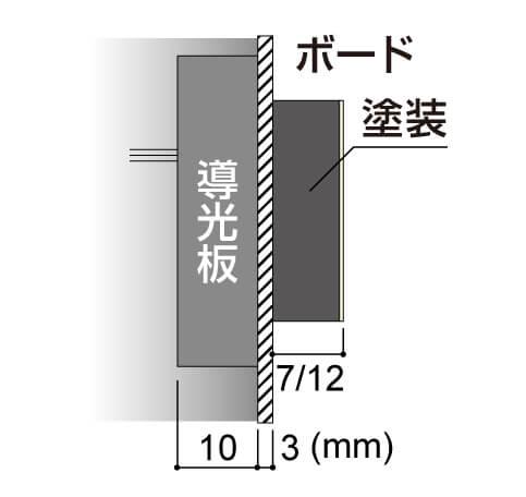 LEDサイン、LED看板のLEDIUS SIGN BOARD FRONTの寸法図