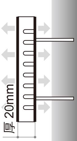 LEDサイン、LED看板のLEDIUS SIGN PRO FRONT BACKの寸法図