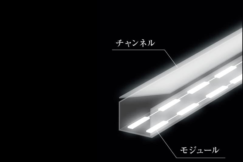 チャンネル/モジュール