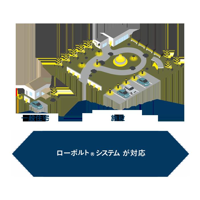 住宅から大きな現場まで導入可能
