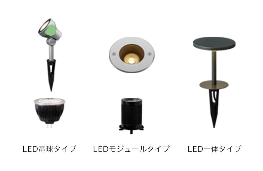 LED電球タイプ LEDモジュールタイプ LED一体タイプ