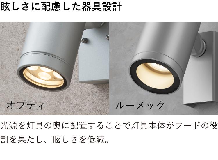 用途によって使い分けるS、M、Lの光