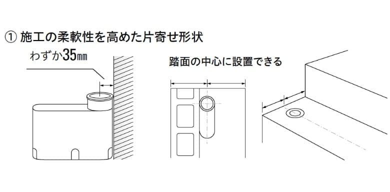 ①施工の柔軟性を高めた片寄形状