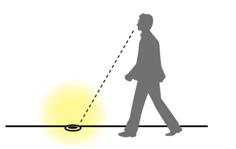 ライトを直視しても光源が見えないため、埋め込み型ライトにありがちなグレアを防止する効果があります。