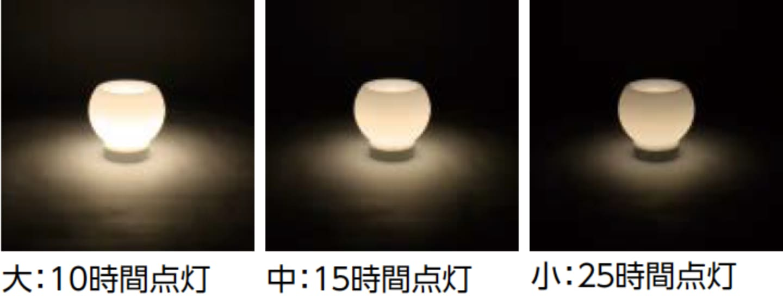 大:10時間点灯 中:15時間点灯 小:25時間点灯