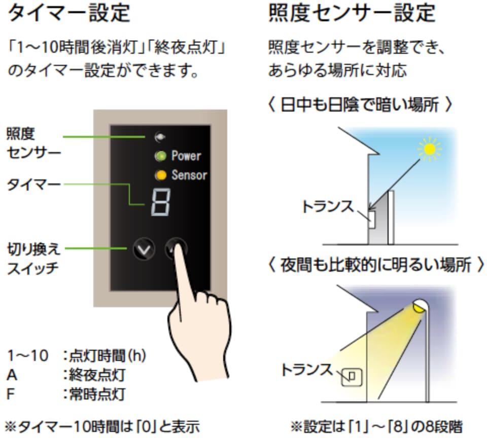 タイマー設定・照度センサー設定