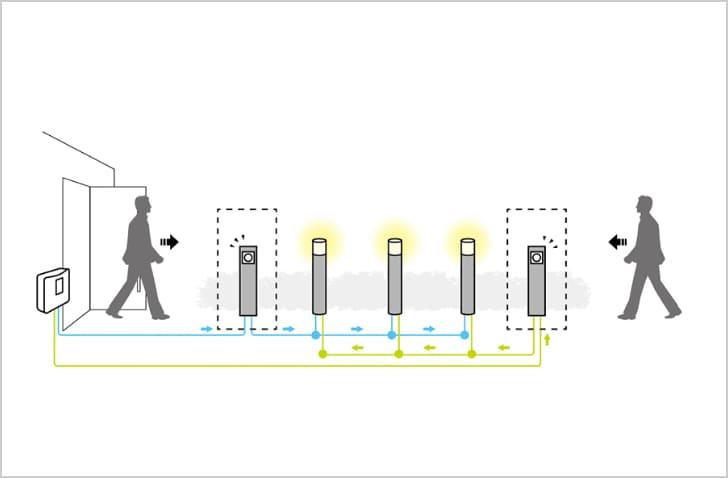 アプローチに便利な人感センサーの利用方法