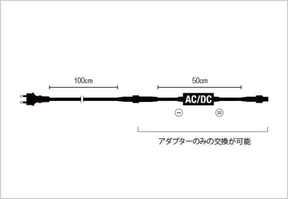 QuickFix® アダプターケーブル