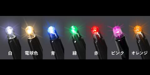 Premium LEDを独自開発