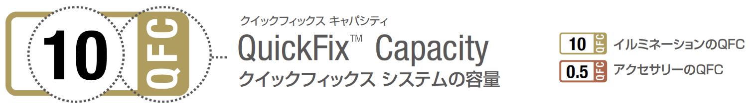 QuickFix®︎ Capacity クイックフィックス システムの容量