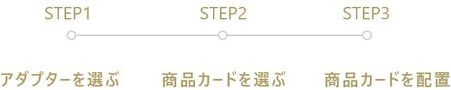 プランニングから見積りまで3STEPですぐにできます。